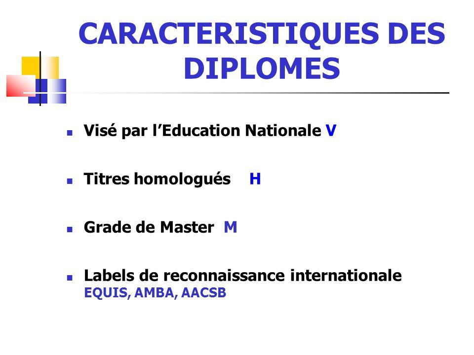 CARACTERISTIQUES DES DIPLOMES Visé par lEducation Nationale V Titres homologués H Grade de Master M Labels de reconnaissance internationale EQUIS, AMBA, AACSB