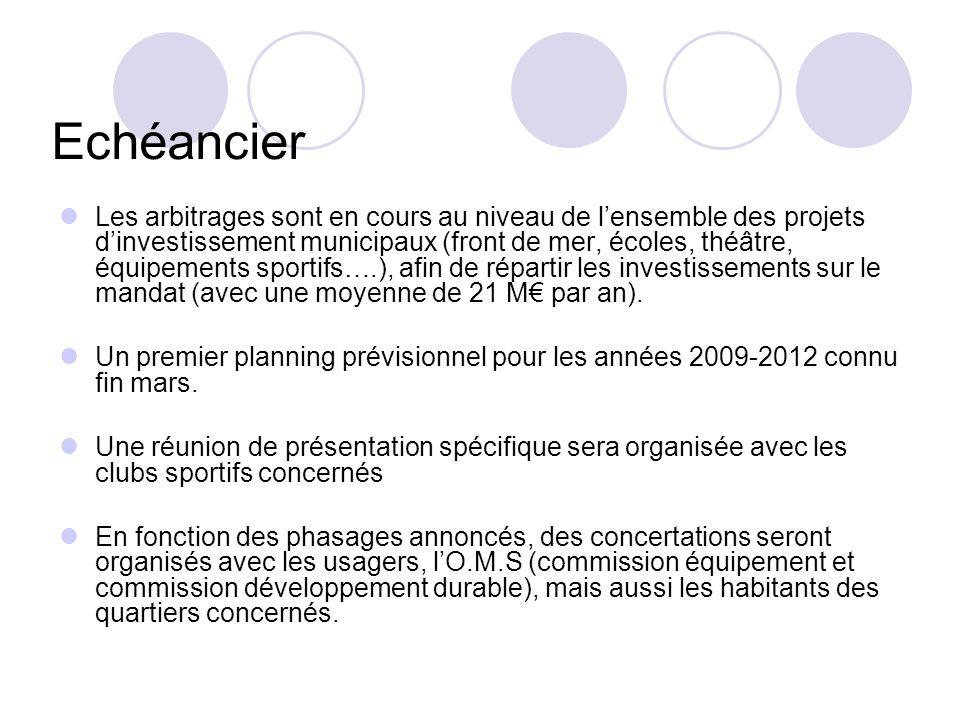 Echéancier Les arbitrages sont en cours au niveau de lensemble des projets dinvestissement municipaux (front de mer, écoles, théâtre, équipements sportifs….), afin de répartir les investissements sur le mandat (avec une moyenne de 21 M par an).