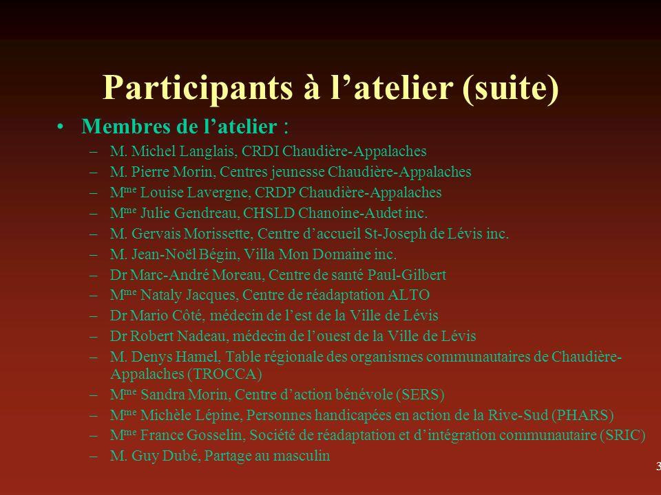 3 Participants à latelier (suite) Membres de latelier : –M.
