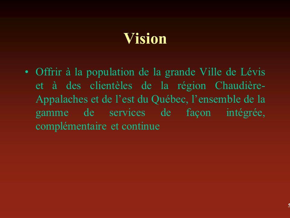 5 Vision Offrir à la population de la grande Ville de Lévis et à des clientèles de la région Chaudière- Appalaches et de lest du Québec, lensemble de la gamme de services de façon intégrée, complémentaire et continue