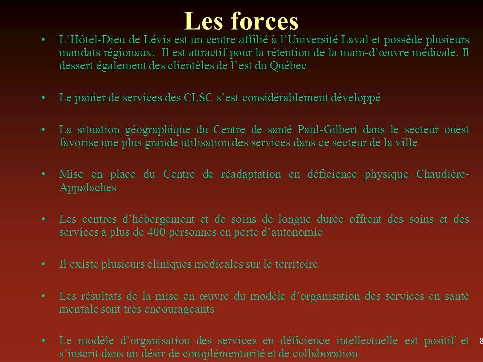 8 Les forces LHôtel-Dieu de Lévis est un centre affilié à lUniversité Laval et possède plusieurs mandats régionaux.