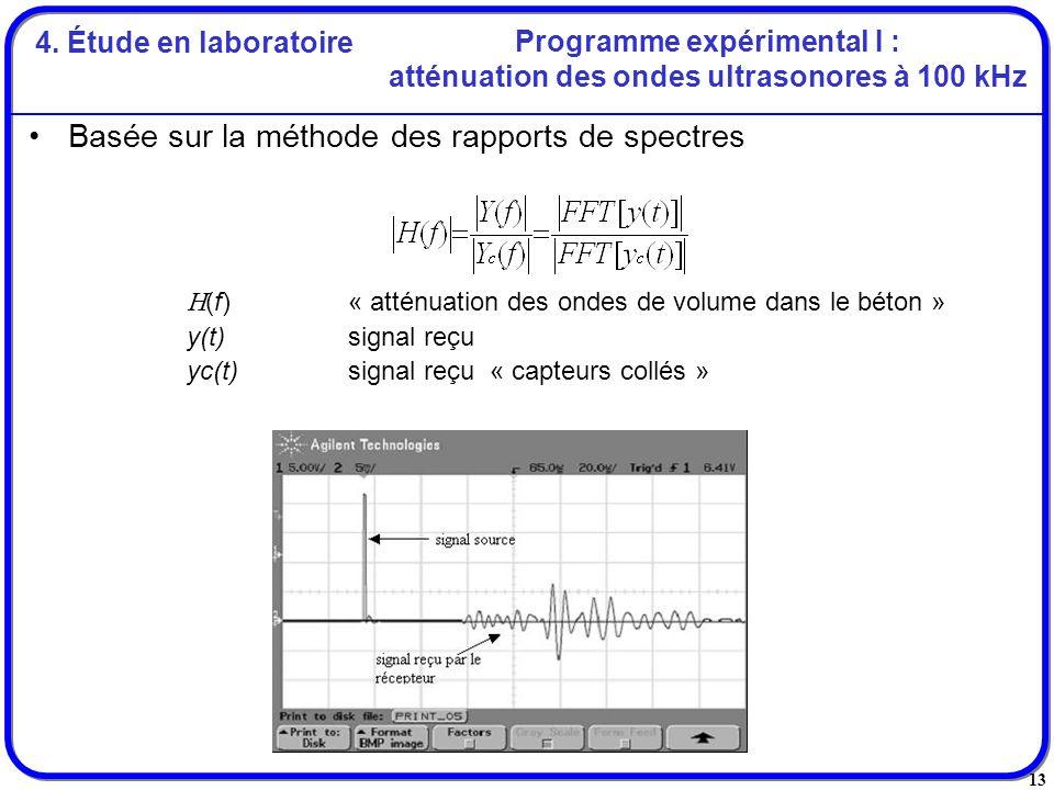 13 Programme expérimental I : atténuation des ondes ultrasonores à 100 kHz Basée sur la méthode des rapports de spectres (f)« atténuation des ondes de