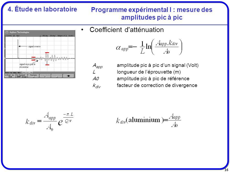16 Programme expérimental I : mesure des amplitudes pic à pic Coefficient d'atténuation A app amplitude pic à pic dun signal (Volt) Llongueur de lépro