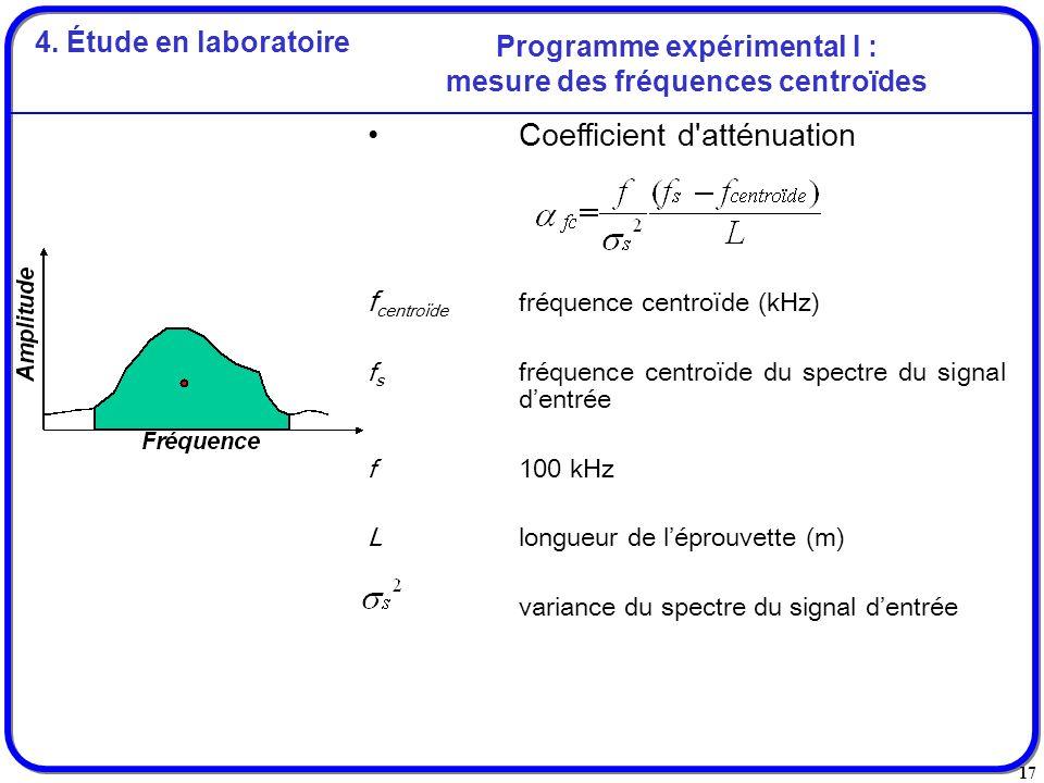 17 Programme expérimental I : mesure des fréquences centroïdes Coefficient d'atténuation f centroïde fréquence centroïde (kHz) f s fréquence centroïde