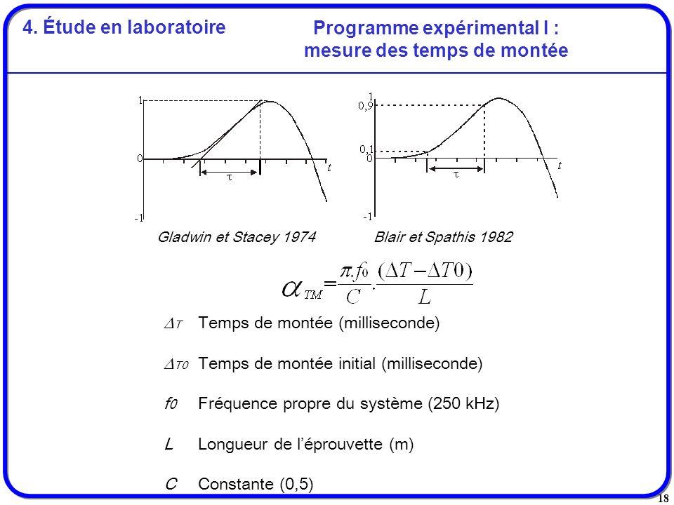 18 Programme expérimental I : mesure des temps de montée T Temps de montée (milliseconde) T0 Temps de montée initial (milliseconde) f 0 Fréquence prop