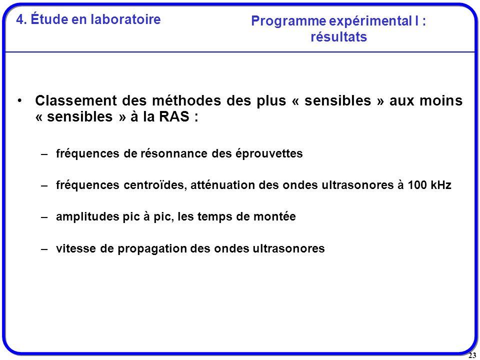 23 Classement des méthodes des plus « sensibles » aux moins « sensibles » à la RAS : –fréquences de résonnance des éprouvettes –fréquences centroïdes,