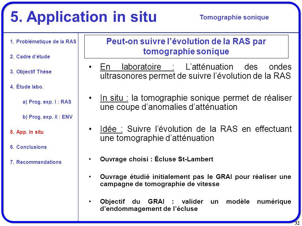 32 En laboratoire : Latténuation des ondes ultrasonores permet de suivre lévolution de la RAS In situ : la tomographie sonique permet de réaliser une