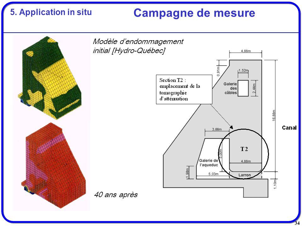 34 Campagne de mesure Modèle dendommagement initial [Hydro-Québec] 40 ans après 5. Application in situ