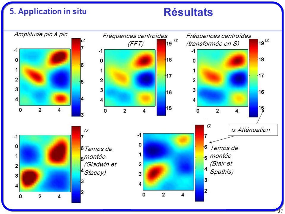 37 Amplitude pic à pic Fréquences centroïdes (FFT) Fréquences centroïdes (transformée en S) Temps de montée (Gladwin et Stacey) Temps de montée (Blair
