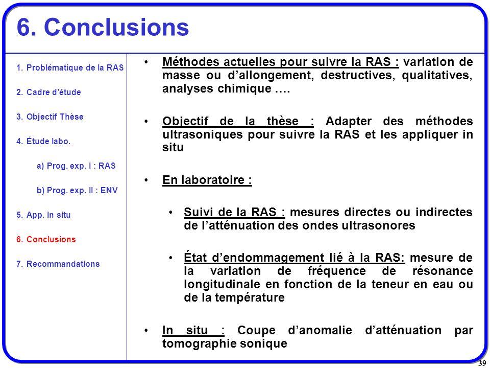 39 6. Conclusions Méthodes actuelles pour suivre la RAS : variation de masse ou dallongement, destructives, qualitatives, analyses chimique …. Objecti