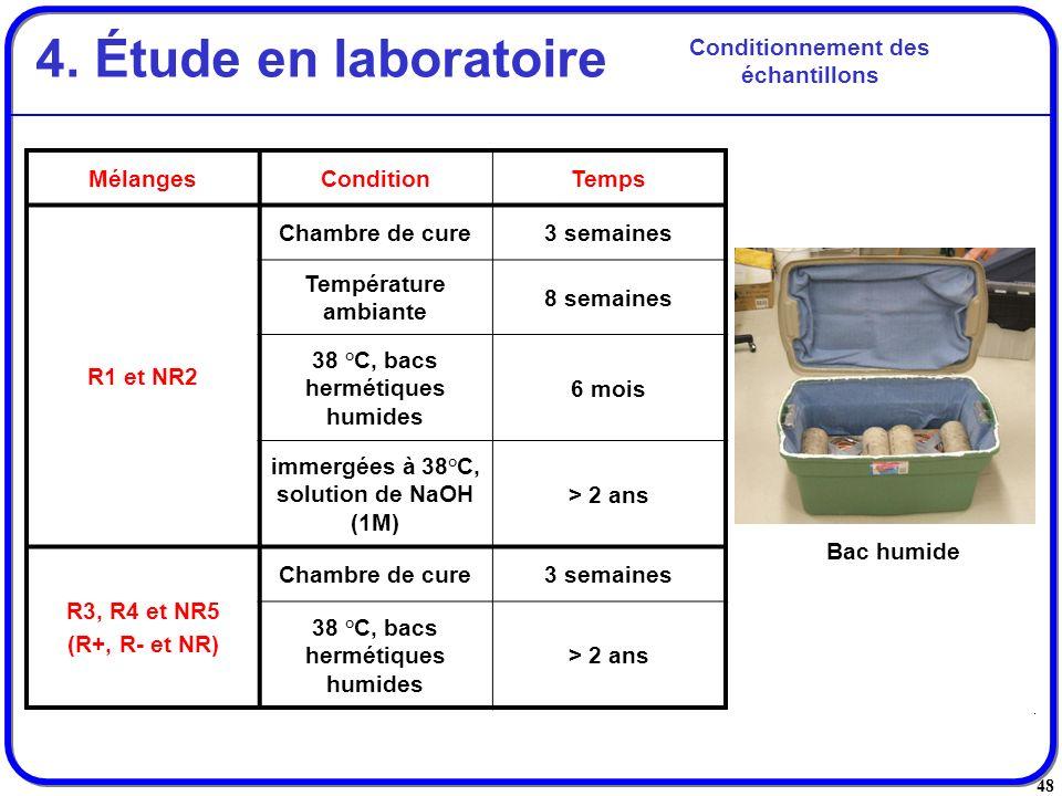 48 Conditionnement des échantillons MélangesConditionTemps R1 et NR2 Chambre de cure3 semaines Température ambiante 8 semaines 38 °C, bacs hermétiques