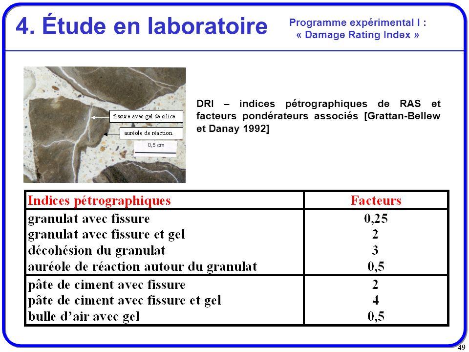49 4. Étude en laboratoire Programme expérimental I : « Damage Rating Index » DRI – indices pétrographiques de RAS et facteurs pondérateurs associés [