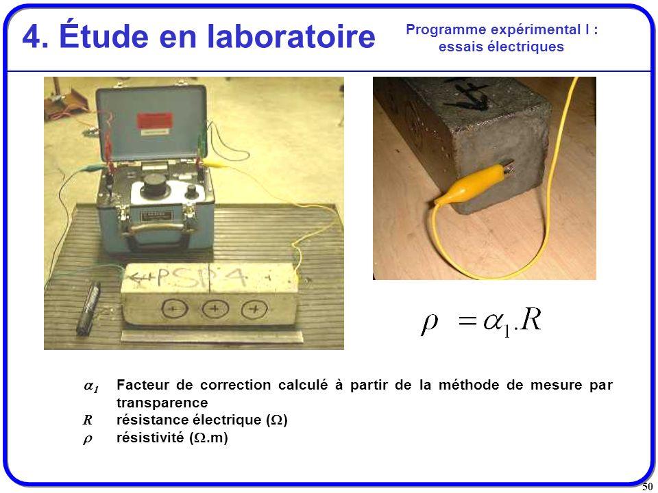50 Programme expérimental I : essais électriques Facteur de correction calculé à partir de la méthode de mesure par transparence R résistance électriq
