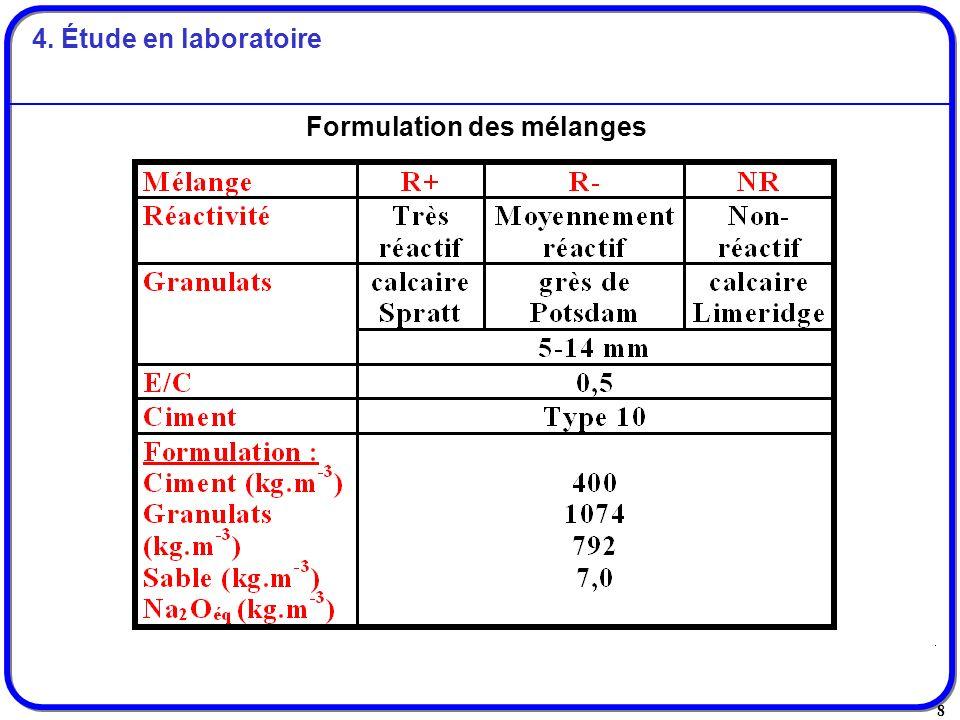 8 Formulation des mélanges 4. Étude en laboratoire