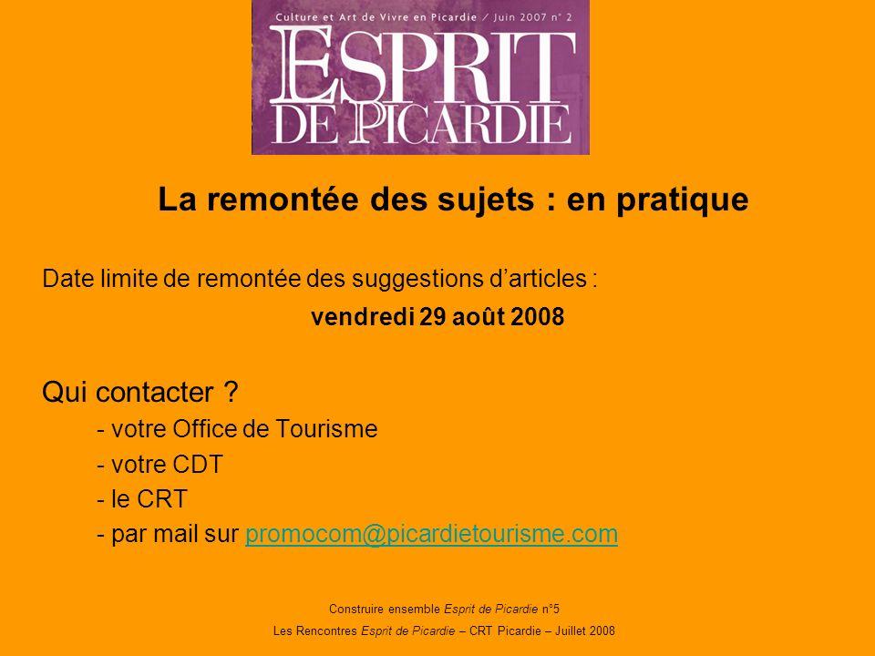 La remontée des sujets : en pratique Date limite de remontée des suggestions darticles : vendredi 29 août 2008 Qui contacter .