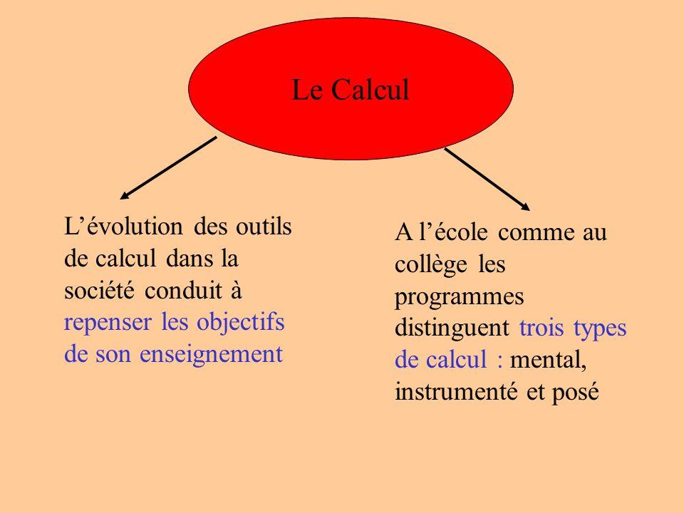 Le Calcul Lévolution des outils de calcul dans la société conduit à repenser les objectifs de son enseignement A lécole comme au collège les programme
