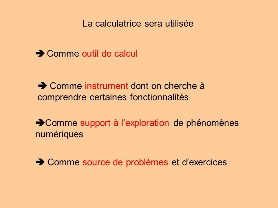 La calculatrice sera utilisée Comme outil de calcul Comme instrument dont on cherche à comprendre certaines fonctionnalités Comme support à lexplorati
