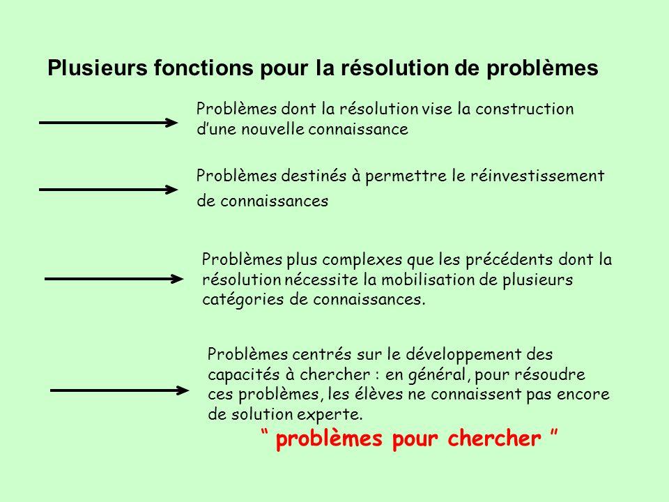 Plusieurs fonctions pour la résolution de problèmes Problèmes dont la résolution vise la construction dune nouvelle connaissance Problèmes destinés à