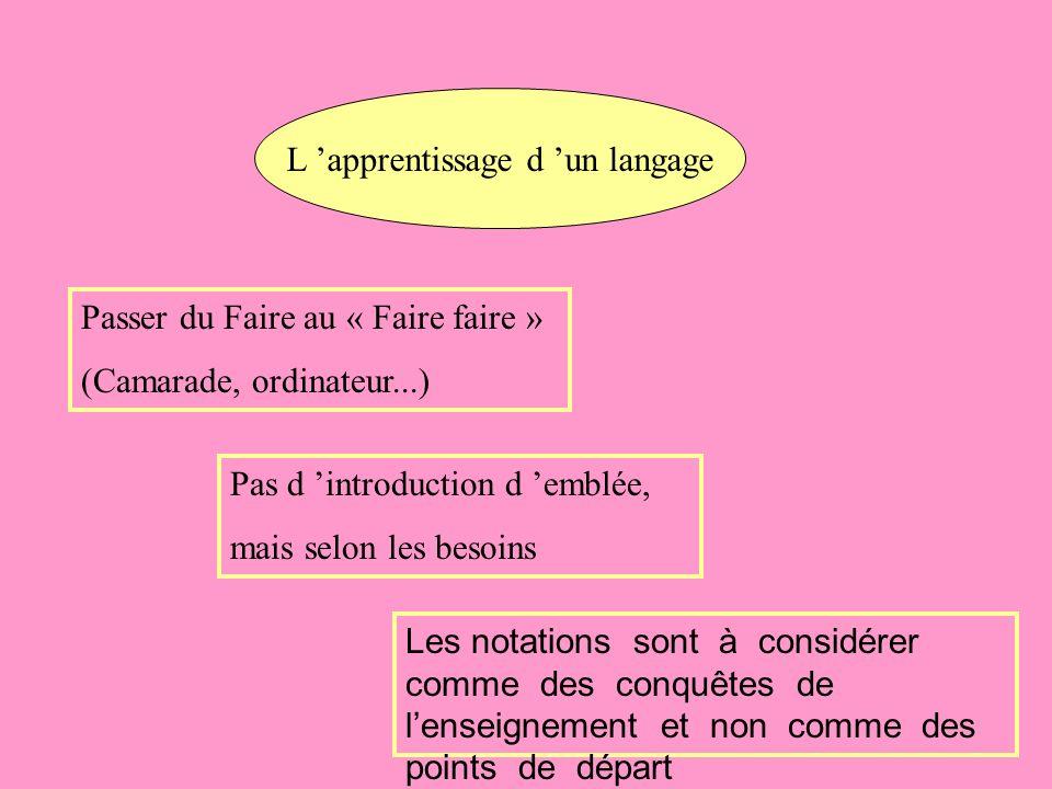 L apprentissage d un langage Passer du Faire au « Faire faire » (Camarade, ordinateur...) Pas d introduction d emblée, mais selon les besoins Les nota