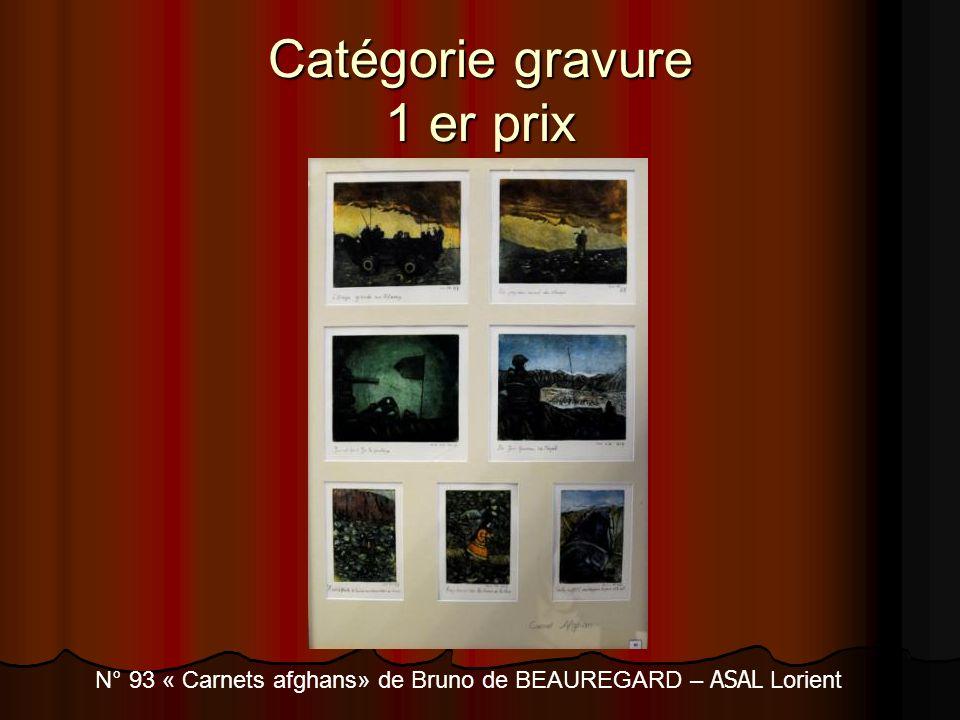Catégorie gravure 1 er prix N° 93 « Carnets afghans» de Bruno de BEAUREGARD – ASAL Lorient