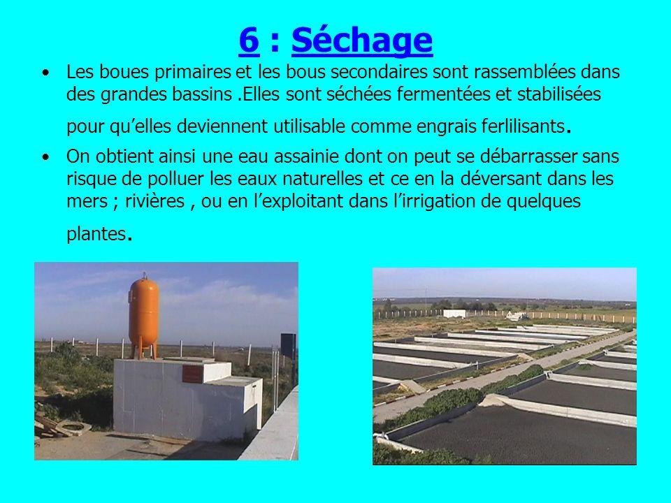rivière Décantation secondaires 5 Traitement biologique 4 Décantation primaire 3 Rétention du sable et des huiles 2 1.
