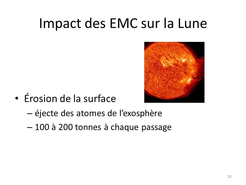 Impact des EMC sur la Lune Érosion de la surface – éjecte des atomes de lexosphère – 100 à 200 tonnes à chaque passage 18