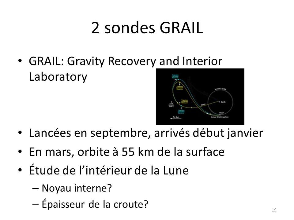 2 sondes GRAIL GRAIL: Gravity Recovery and Interior Laboratory Lancées en septembre, arrivés début janvier En mars, orbite à 55 km de la surface Étude de lintérieur de la Lune – Noyau interne.