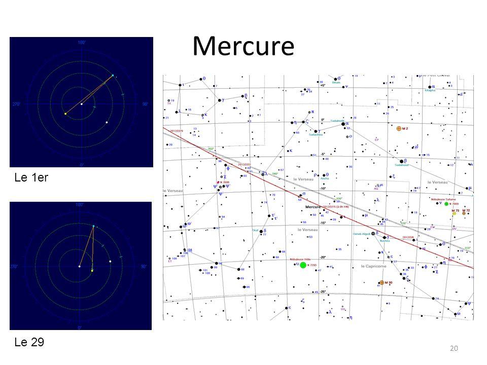 Mercure 20 Le 1er Le 29