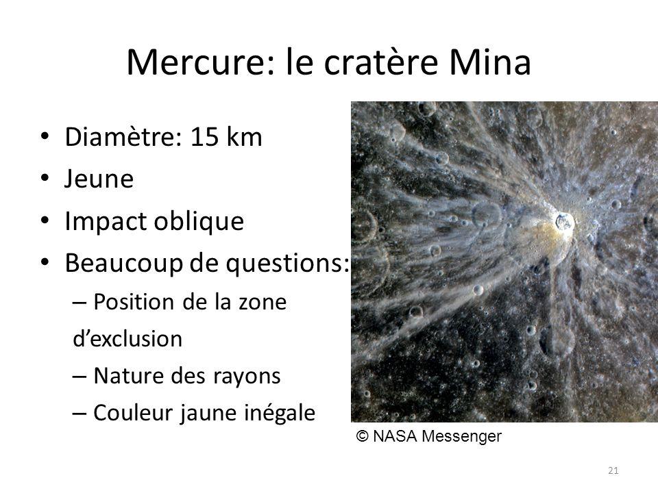 Mercure: le cratère Mina Diamètre: 15 km Jeune Impact oblique Beaucoup de questions: – Position de la zone dexclusion – Nature des rayons – Couleur ja