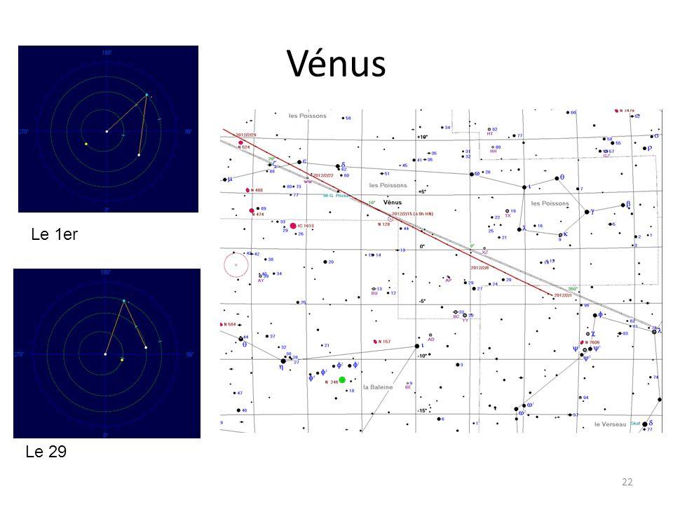 Vénus 22 Le 1er Le 29