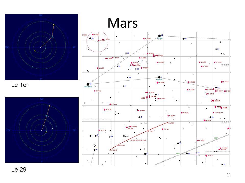 Mars 24 Le 1er Le 29