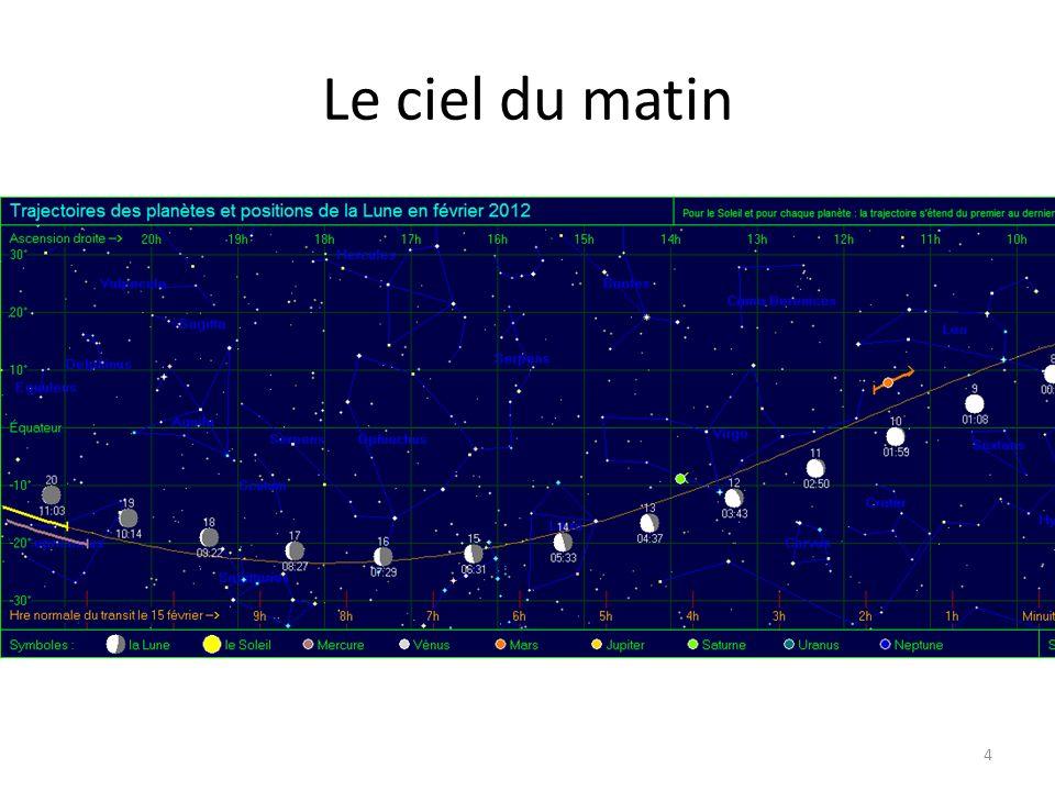 activité solaire 5 4 déc. RA1363 9 jan. RA 1393 31 jan. © NASA SDO 15 jan.
