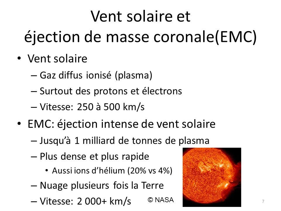 Vent solaire et éjection de masse coronale(EMC) Vent solaire – Gaz diffus ionisé (plasma) – Surtout des protons et électrons – Vitesse: 250 à 500 km/s EMC: éjection intense de vent solaire – Jusquà 1 milliard de tonnes de plasma – Plus dense et plus rapide Aussi ions dhélium (20% vs 4%) – Nuage plusieurs fois la Terre – Vitesse: 2 000+ km/s 7 © NASA