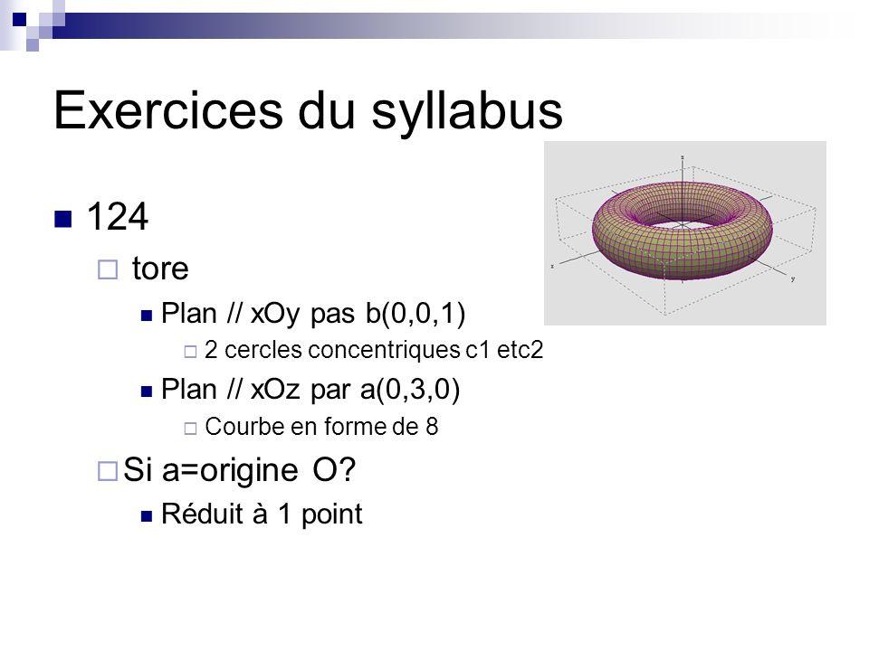 Exercices du syllabus 124 tore Plan // xOy pas b(0,0,1) 2 cercles concentriques c1 etc2 Plan // xOz par a(0,3,0) Courbe en forme de 8 Si a=origine O.