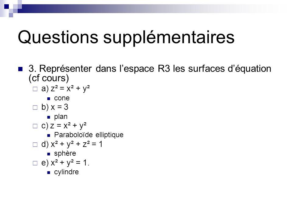 Questions supplémentaires 3. Représenter dans lespace R3 les surfaces déquation (cf cours) a) z² = x² + y² cone b) x = 3 plan c) z = x² + y² Paraboloï