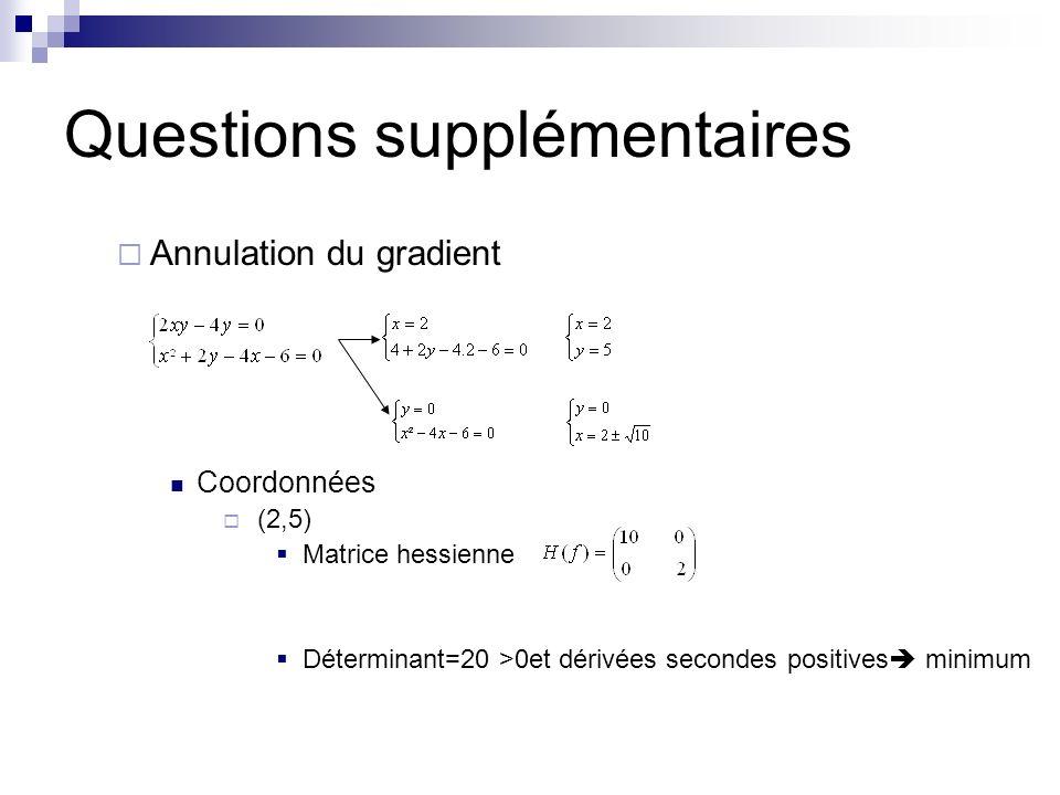 Questions supplémentaires Annulation du gradient Coordonnées (2,5) Matrice hessienne Déterminant=20 >0et dérivées secondes positives minimum