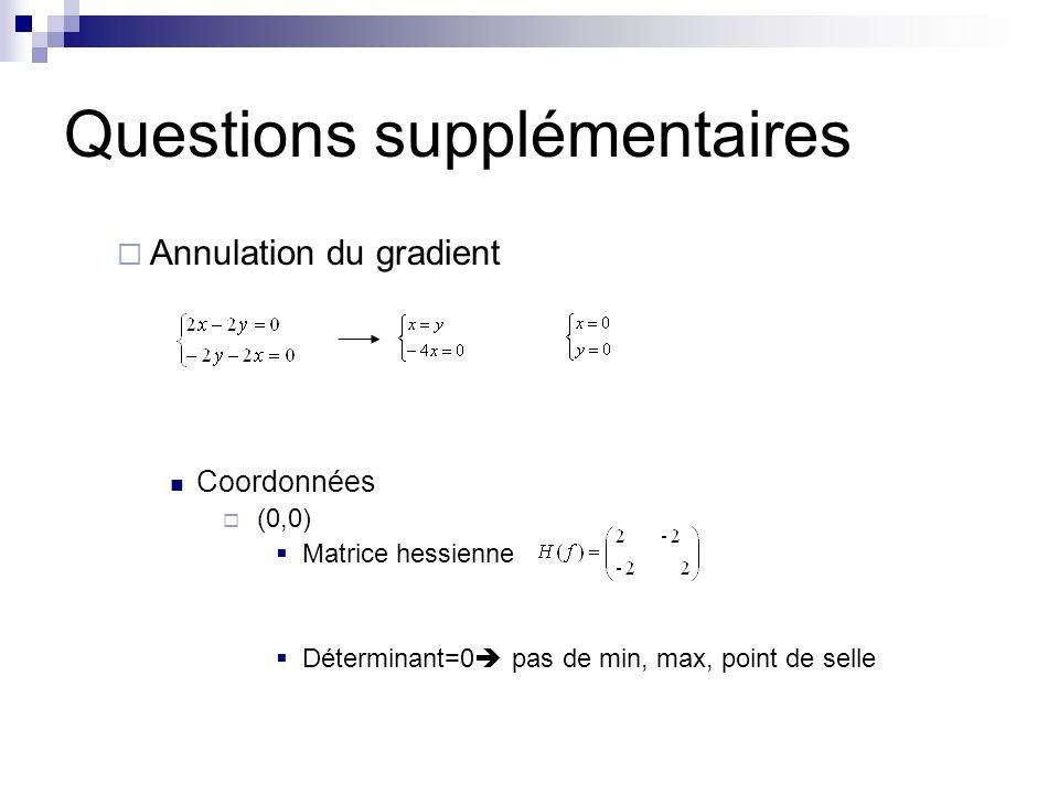 Questions supplémentaires Annulation du gradient Coordonnées (0,0) Matrice hessienne Déterminant=0 pas de min, max, point de selle