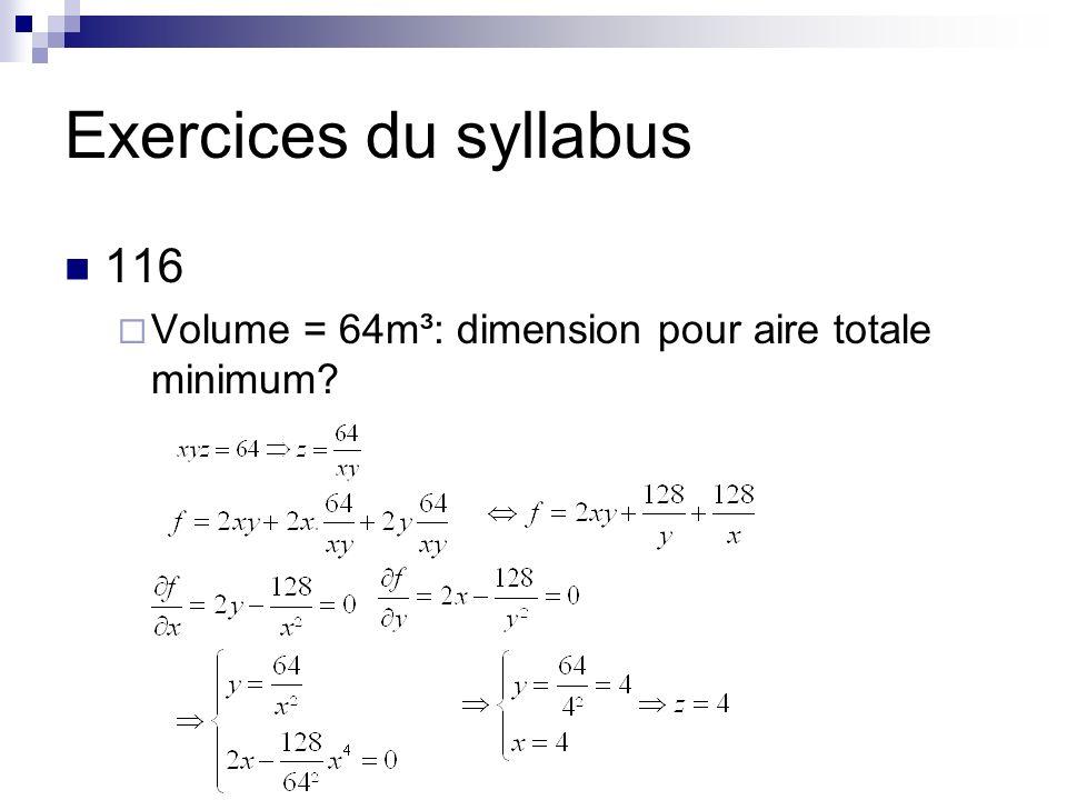 Exercices du syllabus 116 Volume = 64m³: dimension pour aire totale minimum?