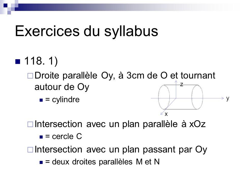 Exercices du syllabus 118. 1) Droite parallèle Oy, à 3cm de O et tournant autour de Oy = cylindre Intersection avec un plan parallèle à xOz = cercle C