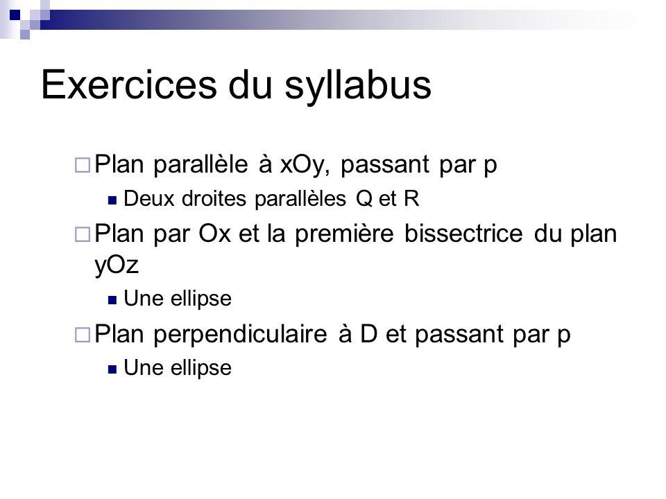 Exercices du syllabus Plan parallèle à xOy, passant par p Deux droites parallèles Q et R Plan par Ox et la première bissectrice du plan yOz Une ellipse Plan perpendiculaire à D et passant par p Une ellipse