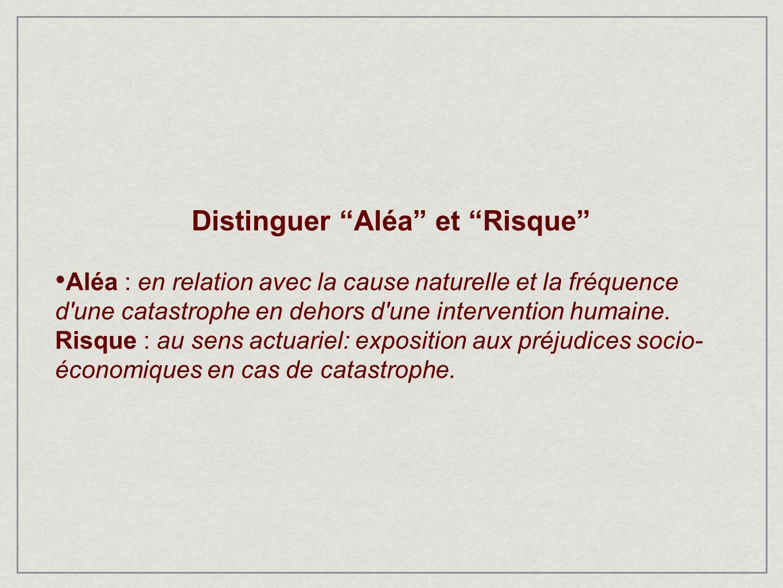 Distinguer Aléa et Risque Aléa : en relation avec la cause naturelle et la fréquence d'une catastrophe en dehors d'une intervention humaine. Risque :