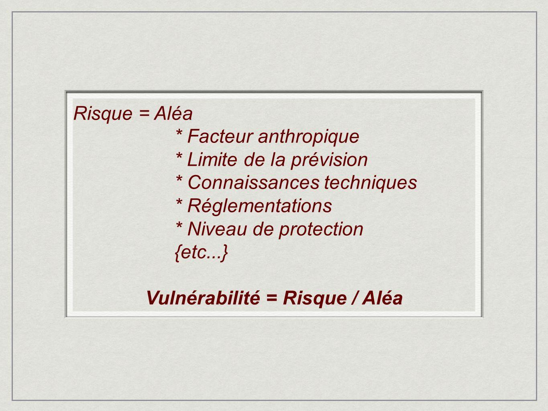 Risque = Aléa * Facteur anthropique * Limite de la prévision * Connaissances techniques * Réglementations * Niveau de protection {etc...} Vulnérabilit
