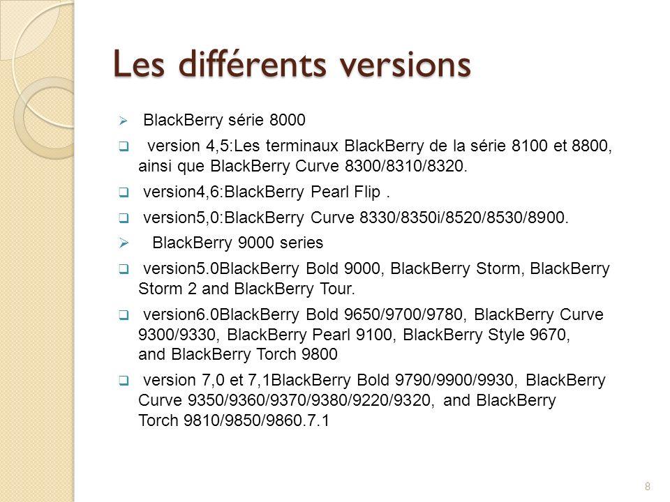 Les différents versions BlackBerry série 8000 version 4,5:Les terminaux BlackBerry de la série 8100 et 8800, ainsi que BlackBerry Curve 8300/8310/8320