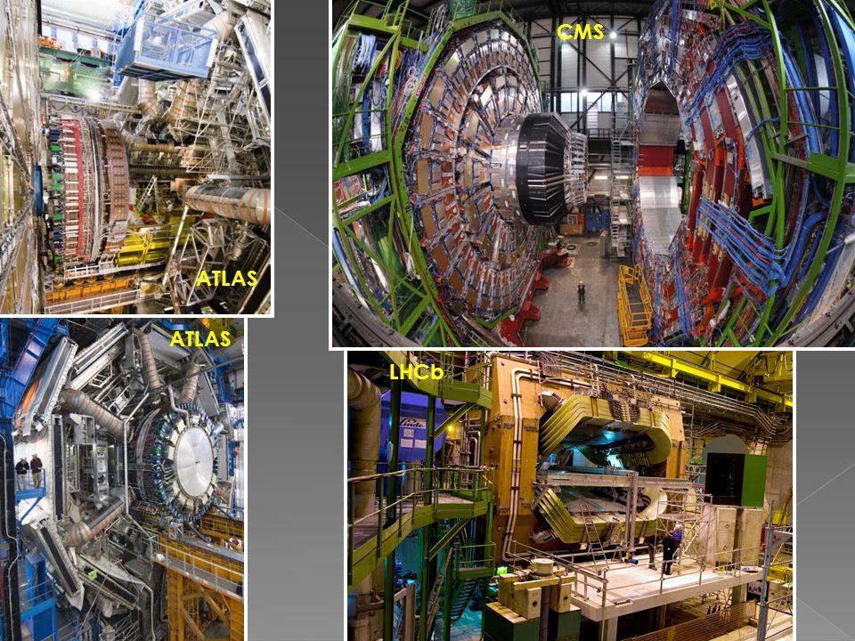 ATLAS CMS LHCb