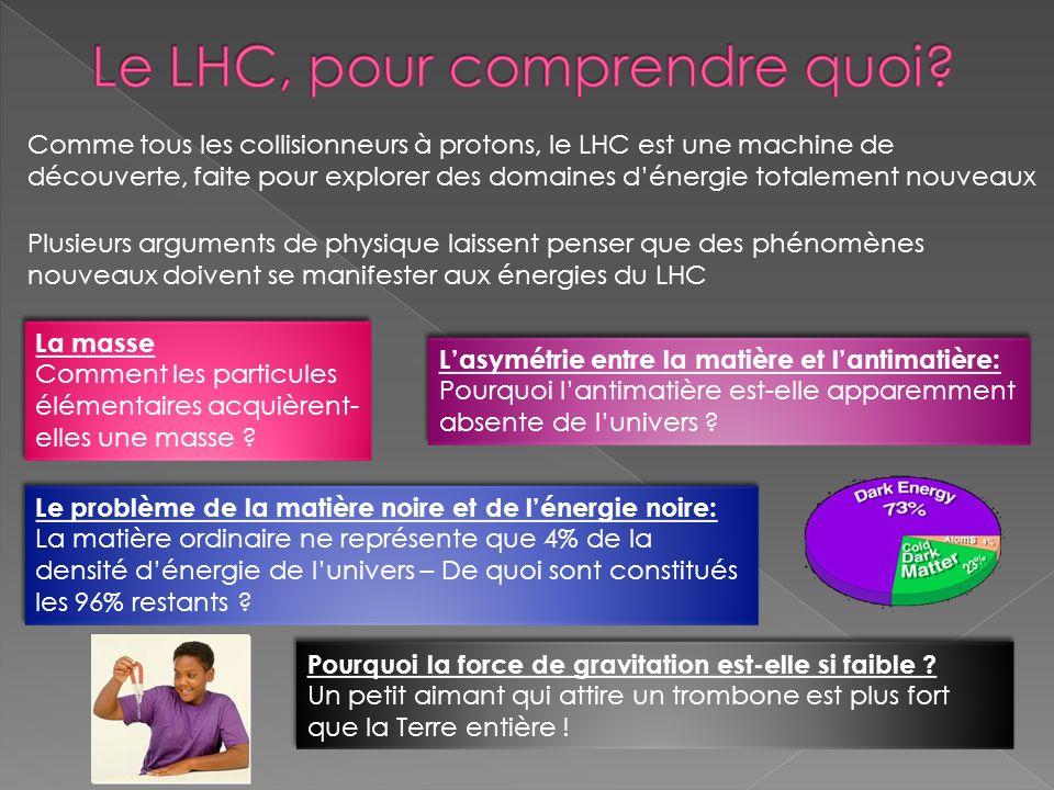 Comme tous les collisionneurs à protons, le LHC est une machine de découverte, faite pour explorer des domaines dénergie totalement nouveaux Plusieurs