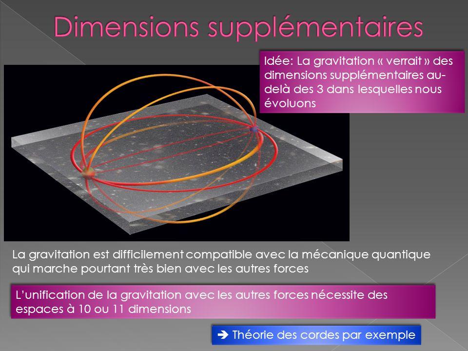 La gravitation est difficilement compatible avec la mécanique quantique qui marche pourtant très bien avec les autres forces Idée: La gravitation « ve