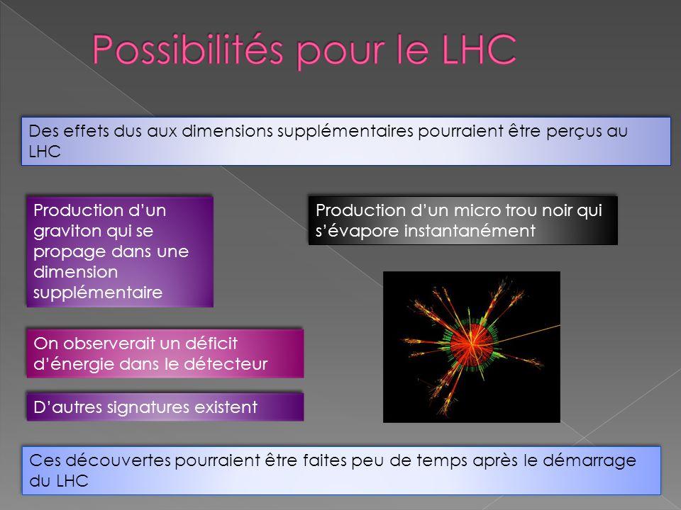 Des effets dus aux dimensions supplémentaires pourraient être perçus au LHC Production dun graviton qui se propage dans une dimension supplémentaire O