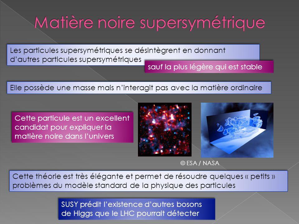 Les particules supersymétriques se désintègrent en donnant dautres particules supersymétriques sauf la plus légère qui est stable Elle possède une mas