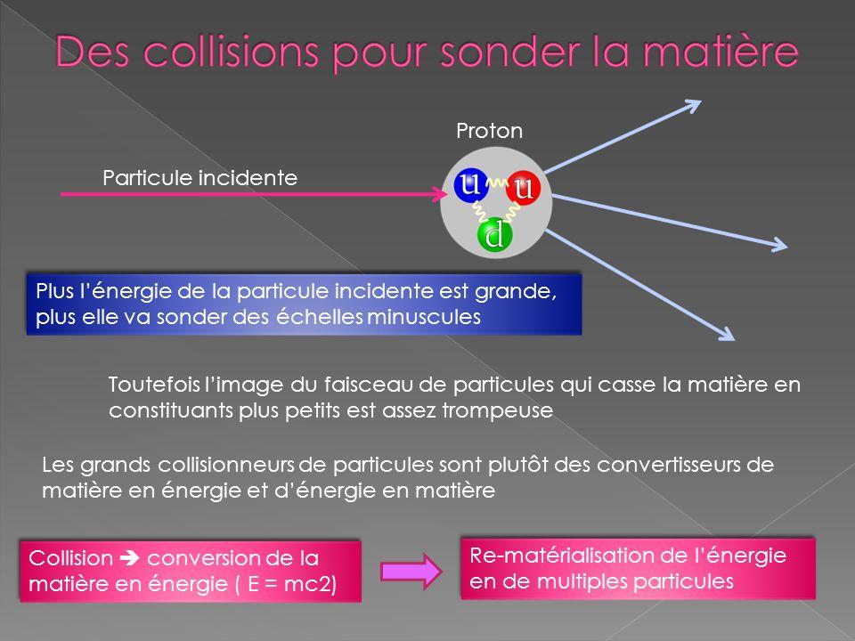 Le LHC est construit dans un tunnel de 27 km de circonférence installé à 100 m sous terre au CERN près de Genève Deux faisceaux de protons tournant en sens inverse Collisions dans 4 zones dexpériences Énergie prévue: 14 TeV 14 TeV: soit 7 fois lénergie de laccélérateur américain de Fermilab en cours dexploitation LHC = L arge H adron C ollider Coût de la machine: ~3 milliards d