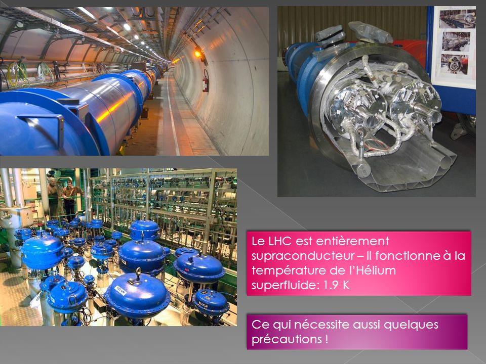 Le LHC est entièrement supraconducteur – Il fonctionne à la température de lHélium superfluide: 1.9 K Ce qui nécessite aussi quelques précautions !